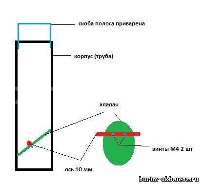 zhelonka_BURIM-UKB.RU 25